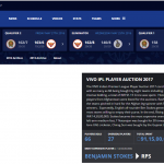 Www.IPLT20.COM – IPL Official Website Www.IPLT20.com