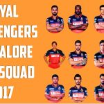 Royal Challengers Bangalore Team Squad 2017 Official List of Players RCB IPL 10